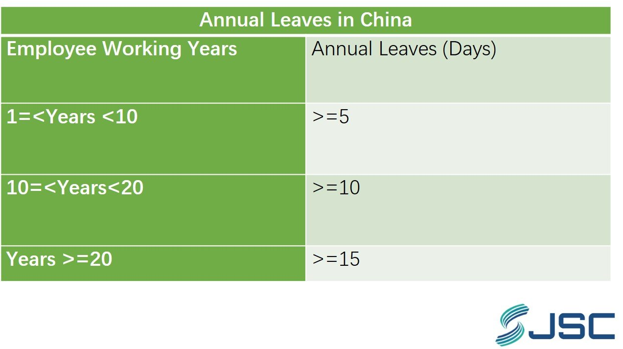 Annual Leaves in China